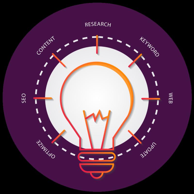 WPF Creatives icon for Digital Marketing